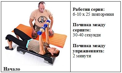 Тренировка за стягане на гърдите