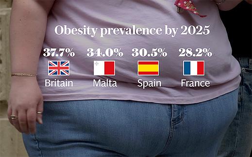 Наднормено тегло превенции