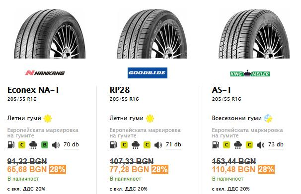 Онлайн магазин за евтини авточасти и гуми
